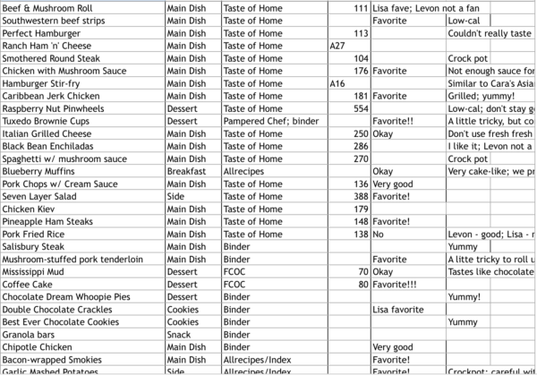 My recipe spreadsheet